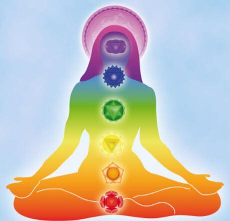 die sieben chakras beim menschen