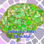 Gehirnfrequenzen
